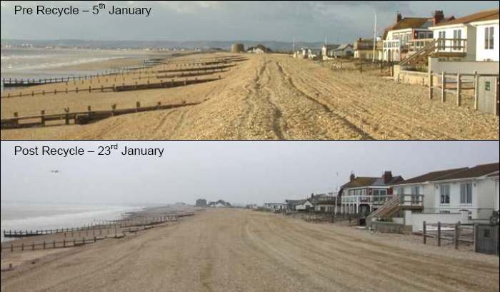 Beach at Normans Bay East before and after recycling in January 2006